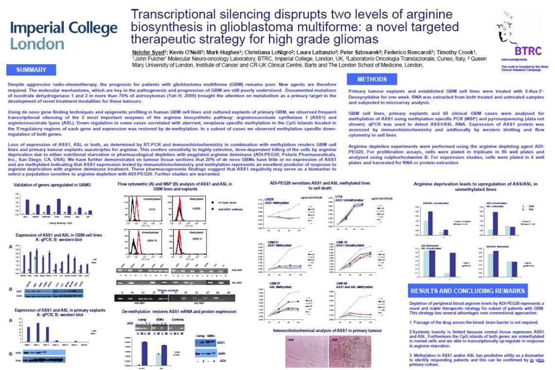 Transcriptional silencing disprupts two levels of arginine